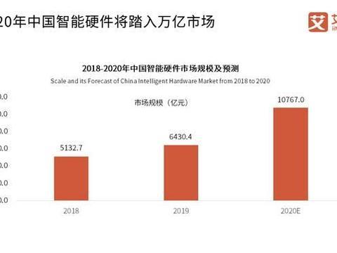 中国联通携手百度推出汽车智能后视镜