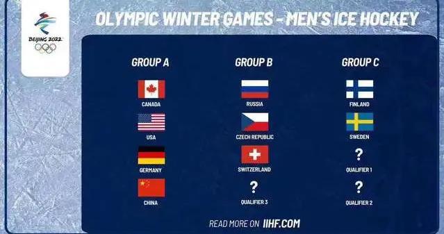 北京冬奥会冰球分组揭晓,中国男冰入死亡之组、女冰争取突围八强