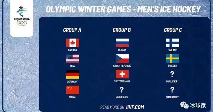北京冬奥会冰球分组揭晓,中国男冰陷入死亡之组、女冰争取进八强