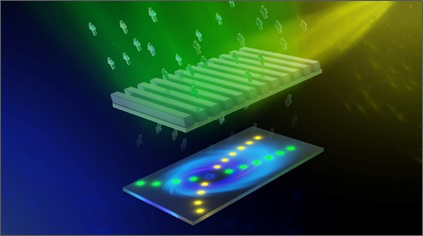 有望大幅推动光子芯片技术发展,北大学者实现单侧辐射导模共振态