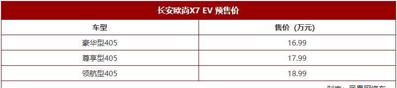 长安欧尚X7 EV开启预售 3款车型/预售16.99万起