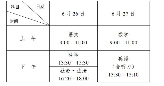 刚刚!浙江绍兴市公布中考时间:6月26日至27日