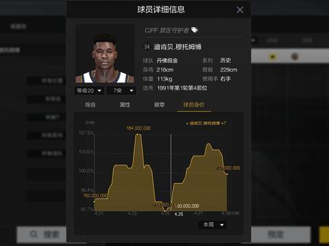 NBA2K:禁区永远的神,山姆大叔穆托姆博,扇飞你的所有投篮