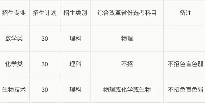 华南理工大学:为强基计划学生配备专门的研讨室、自习室