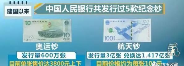 「市场热点」70周年纪念钞再次突破升幅