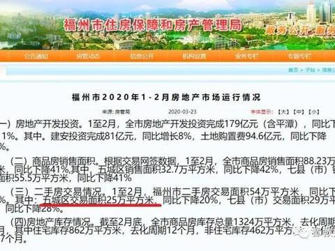 福州一季度楼市分析:新房二手房成交量均下降 |福州幸福楼事