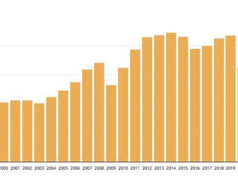 新冠疫情冲击瑞士钟表业,比石英表革命还严重?