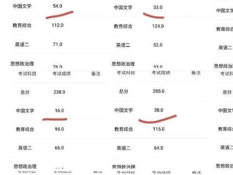 宁夏大学人文学院考研复试名单公布,中国语言文学0人上线!
