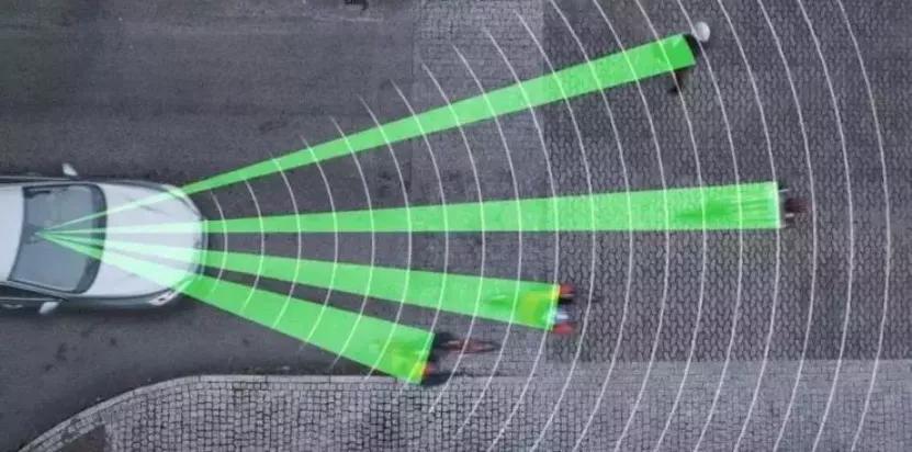 """毫米波雷达:自动驾驶三件套的真""""C位""""?"""