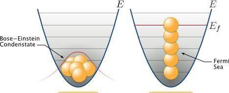 中国天眼:毫秒级脉冲星正吞噬伴星物质,它将揭示一个未解之谜