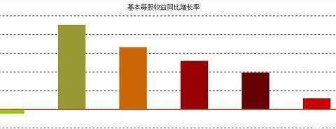 博彩公司疑现乌龙指,半年亏掉200万股价仅9分钱,却意外大涨8倍