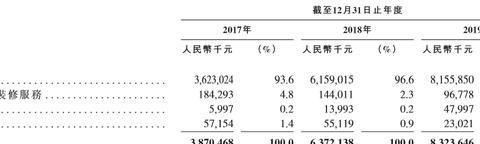 """实地赴港IPO,张量""""梅开四度"""""""
