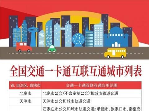 交通联合官方订阅号正式公布全国交通一卡通互联互通城市列表