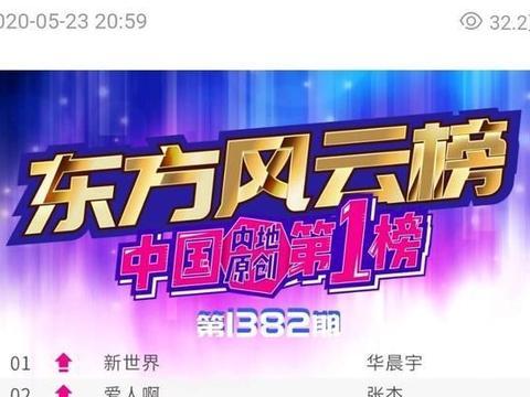 肖战《光点》在上海外滩被点亮,《余年》正在进行中