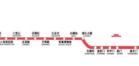 北京地铁1号线的复兴门、南礼士路:相距仅400米