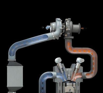 福特锐界&锐际发动机特点解析:CAF488系列的特点为「线性」