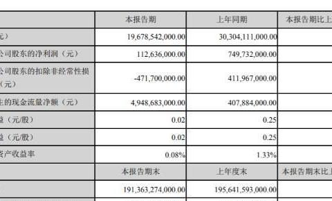 王传福连续卸任多家比亚迪子公司法人及董事长 原因何在?