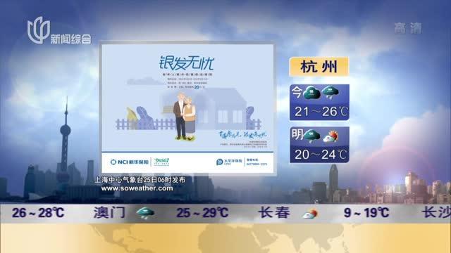 20200525《上海早晨天气预报》