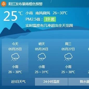 """橙色预警!第二波""""龙舟水""""今天来袭!阳江迎来暴雨+雷电+大风!大家要注意出行"""