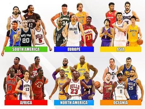 NBA六大洲最佳阵容配比!姚明孙悦入选亚洲队,北美洲阵容豪华