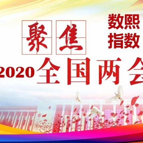 2020全国两会数熙指数Day5 广东、上海分别夺魁
