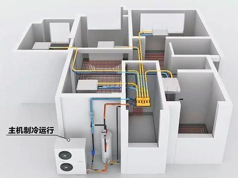 2020年空气源热泵厂家开启12大行业技术创新,开启千亿蓝海市场