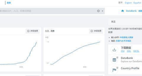按购买力平价标准,中国GDP已是美日韩三国之和,优势或继续扩大