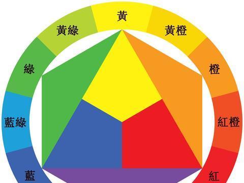染发调配法则:学会运用对冲色,你染的颜色才会更纯正