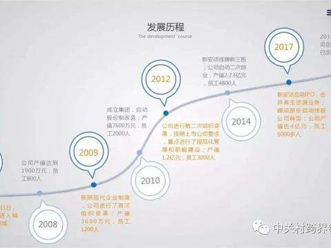 中国经济观察网:暄洁股份:城市管理综合运营商