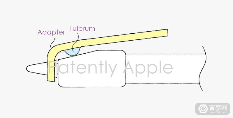 苹果新AR/VR专利:支持3D输入、MR交互的触控笔