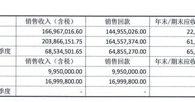 两年收瑞幸咖啡超4.66亿广告费!分众传媒:未配合财务造假