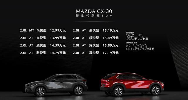 马自达CX-30的最低配才是灵魂所在?