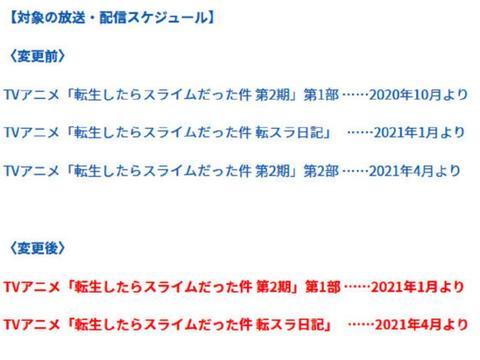 《转生成史莱姆》第二季宣布延期,想看萌王得等到明年!