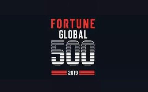 首超美国!世界500强企业中国129家,利润第一的中国烟草却没入榜