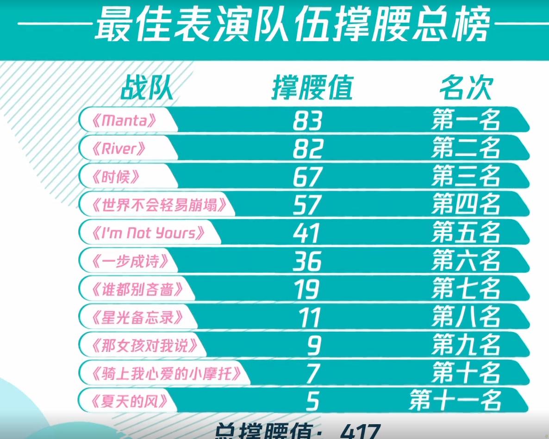 《创3》为何越来越平淡?其实答案就写在张艺凡和陈卓璇两人脸上