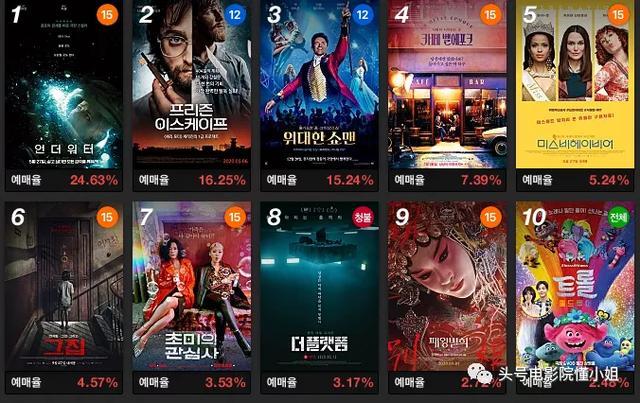 两部丧尸片救市韩国电影!《釜山行2》定档7月,另一部或成黑马
