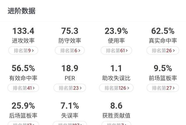 深度:中国男篮第一人—易建联,曾经姚明的小弟,如今cba第一人