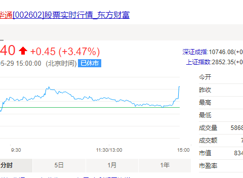外资买爆世纪华通:稳坐游戏市场第三极,冲刺A股千亿市值