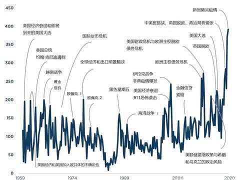 「科法斯」世界贸易形势:尽管有疫情,全球价值链前景依然光明