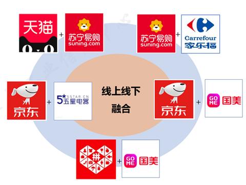 国美要引入京东百货SKU 只做导流的分销商难有大前途