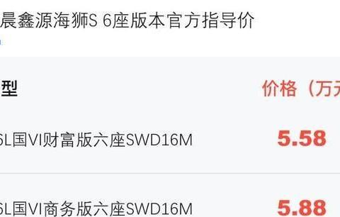 售5.58-5.88万元 华晨鑫源海狮S新增车型上市