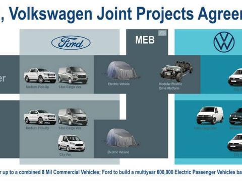 福特与大众签署商用车,电动汽车,自动驾驶联合项目协议