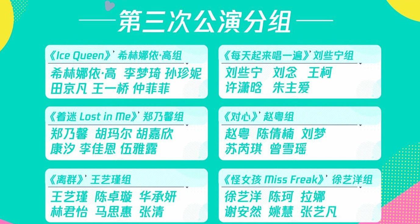《创3》分组票人制度太迷惑,第三名陈卓璇实惨,幸好王艺瑾救场