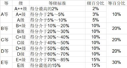 武书连2020中国大学学科门类排行榜(三)