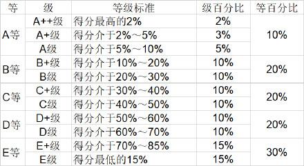 武书连2020中国大学学科门类排行榜(四)
