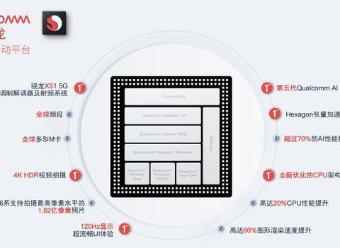 高通骁龙690 5G芯片发布,三星8nm工艺,将用在百元机上