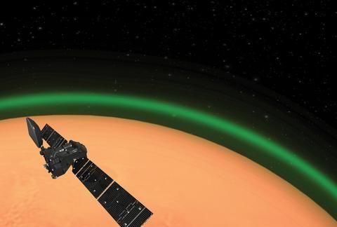 人类第一次在火星大气层中探测到绿色气辉