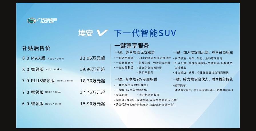 """新能源SUV市场添""""实力选手"""" 广汽新能源Aion V能如愿以偿吗?"""