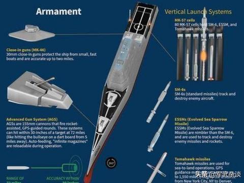 中国不需要朱姆沃尔特级驱逐舰!新时代炮舰,由海向陆的失败产物