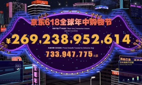 京东618超越天猫双11:一个历史性的时刻